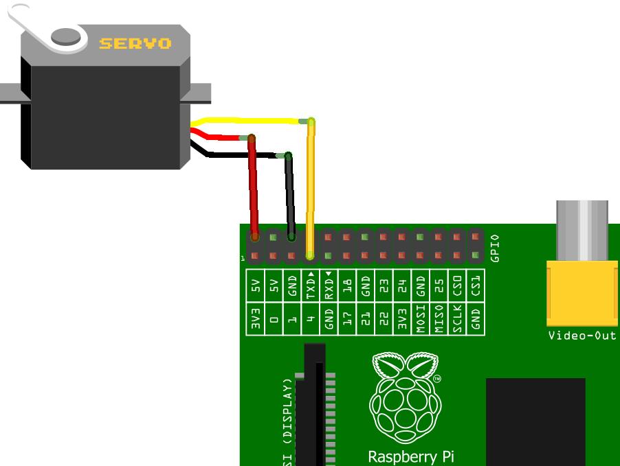 Controllo Servo Motore Raspberry Pi Lezione 3