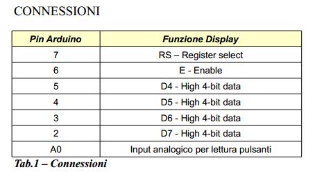 conn-display